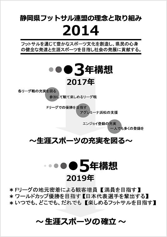静岡県フットサル連盟2014宣言